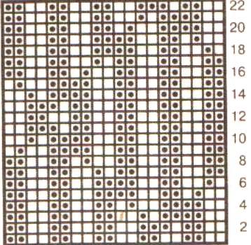 вязание на ручной вязальной машине схемы.