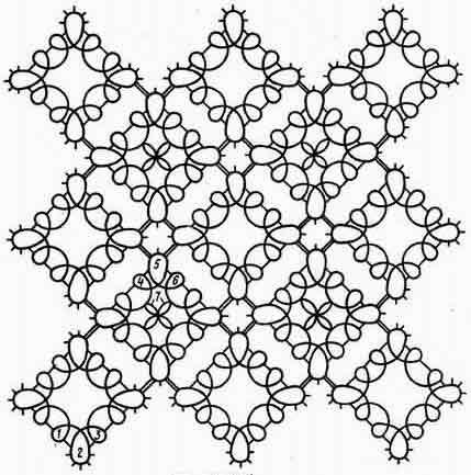Схема плетения мотива
