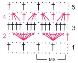 20 мар 2012 .  Поэтому для записи узора удобнее применять специальные обозначения на схемах вязания крючком.