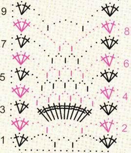 С подробным способом вязания Вы можете ознакомиться на приведенной ниже схеме. любой крючок. вязания...