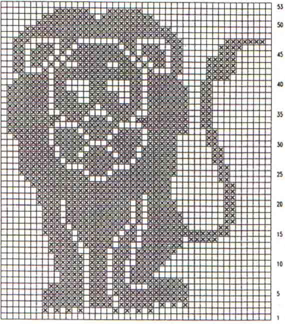 Схема салфетки Знаки зодиака