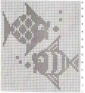 """Схемы для филейного вязания салфеток  """"Знаки Зодиака """" ."""