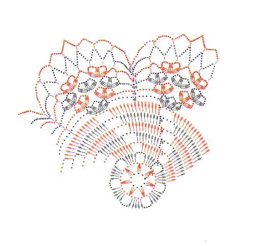 Вязание салфеток крючком схемы бесплатно.  Ралфетки вязаные крючком.
