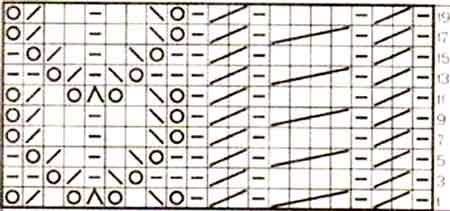 вязание спицами условные обозначения вязания спицами