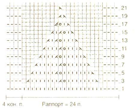 Схема колокольчик вязание спицами