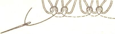 фигурная кеттлевка - строенные петли